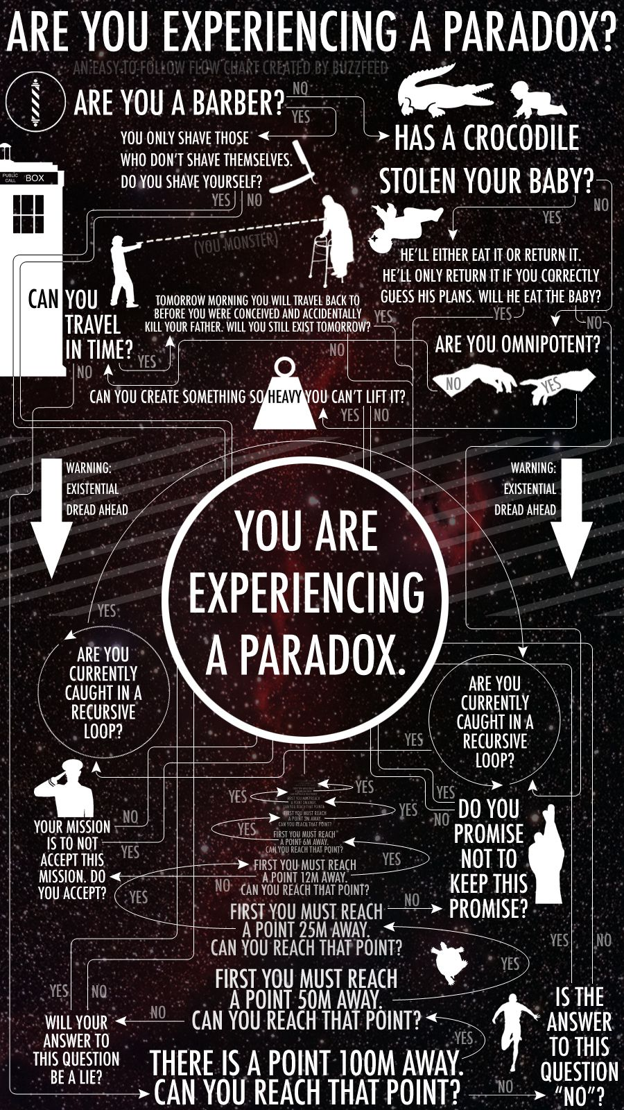 Are you experiencing a paradox?  http://www.buzzfeed.com/awesomer/are-you-experiencing-a-paradox/