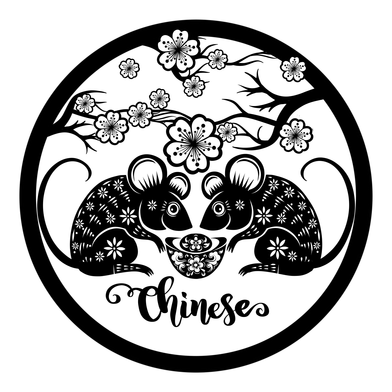 Chinese New Year 2020 Horoscope