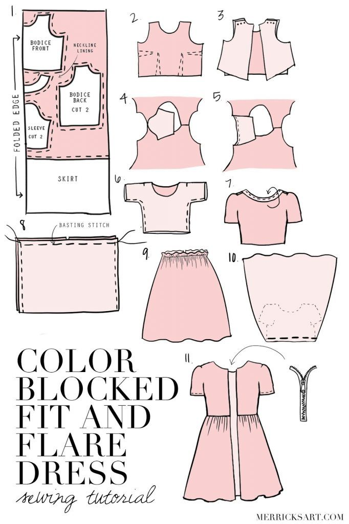 DIY FRIDAY: COLOR BLOCKED LACE FIT AND FLARE DRESS   Costura ...