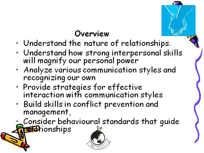 Interpersonal Relationships Authorstream Interpersonal Relationship Interpersonal Interpersonal Communication Skills