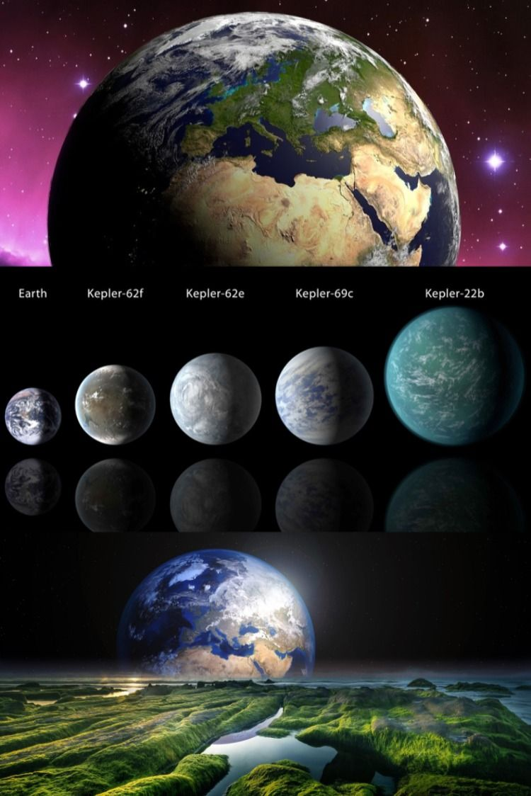 Pin By Choela شعلة On علوم الحياة والأرض علوم الطبيعة Celestial Celestial Bodies Outdoor