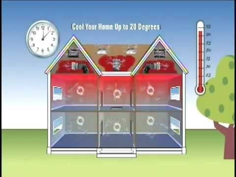 Introduction To The Quiet Cool Whole House Fan System Youtube Mit Bildern Ventilator