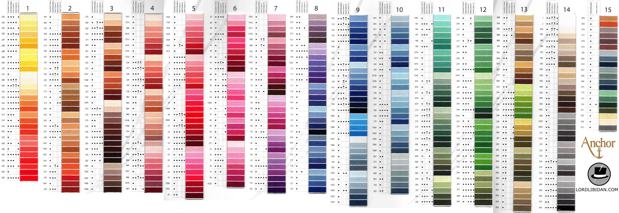 ANCHOR Cotton Ball Skien Crochet Thread Shade Card Chart Book Solid /& Variegated