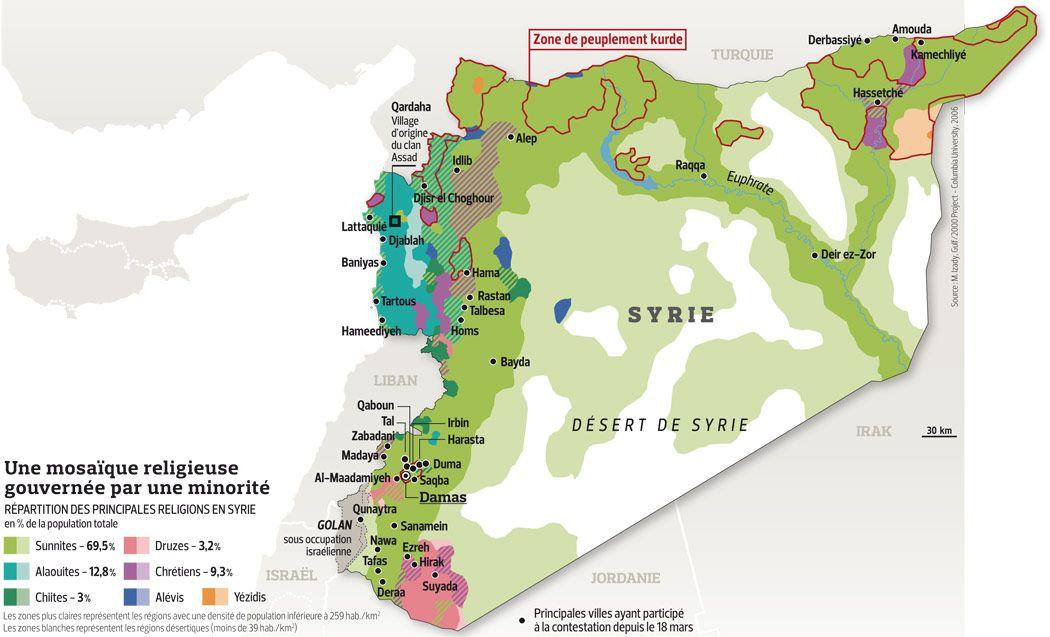 Religionen Syrien