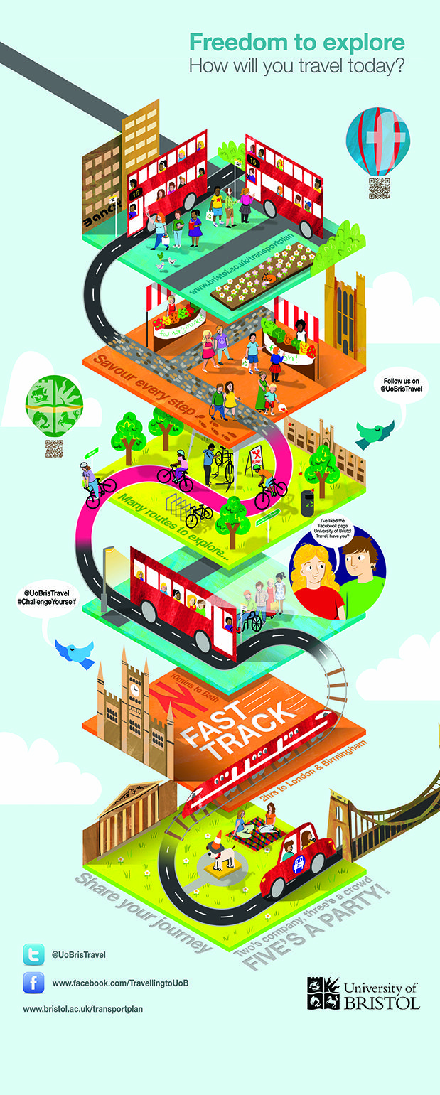 Pin By Carolyn Tay On Sustainability Sustainable Transport Wellness Design Traveling By Yourself