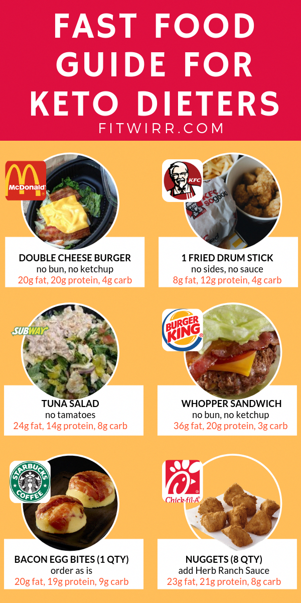 Keto Fast Food Guide For Low Carb Dieters Do You Have To Dine At Fast Food Chains While On A Low Ca Keto Diet Fast Food Keto Fast Food Keto Friendly Fast Food