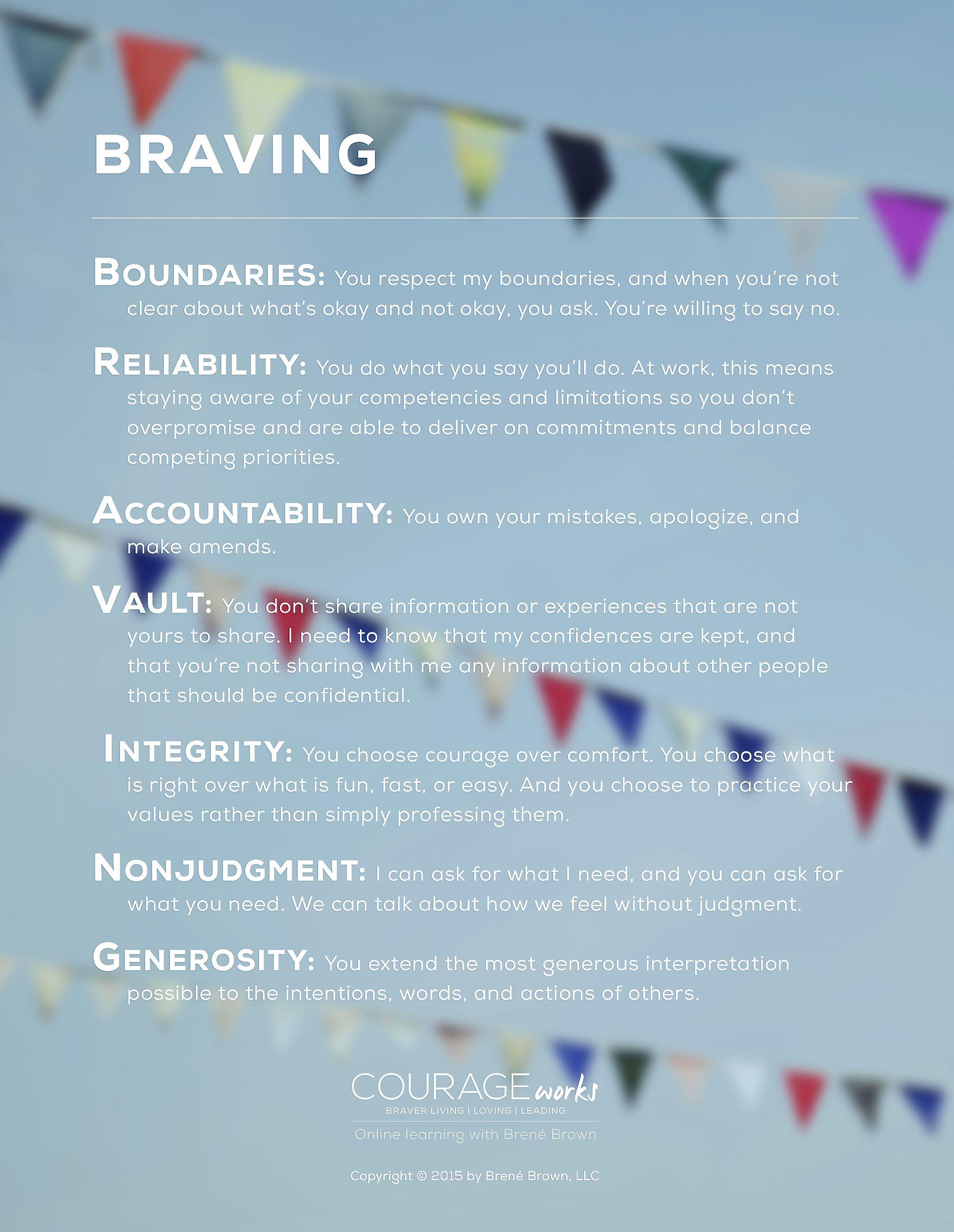 The Anatomy Of Trust