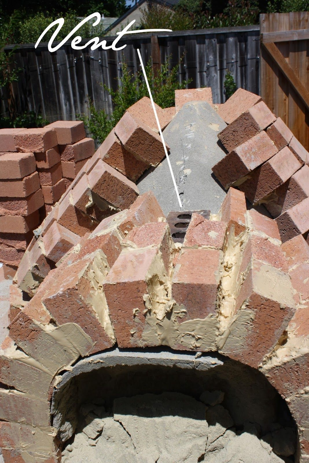 Pizza oven How to build your own forno - brick pizza oven ...