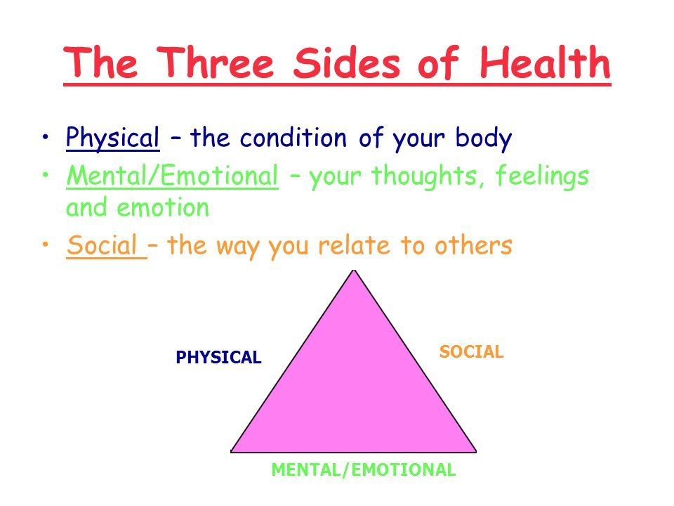 Pin by Dr.Imane on Mental health and social.. | Pinterest