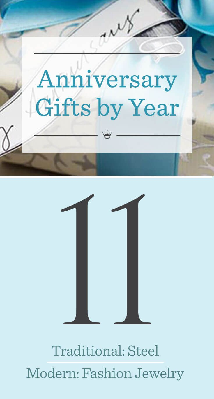 11th Wedding Anniversary Gift Ideas 11th Wedding Anniversary Gift 11th Anniversary Gifts 11th Wedding Anniversary