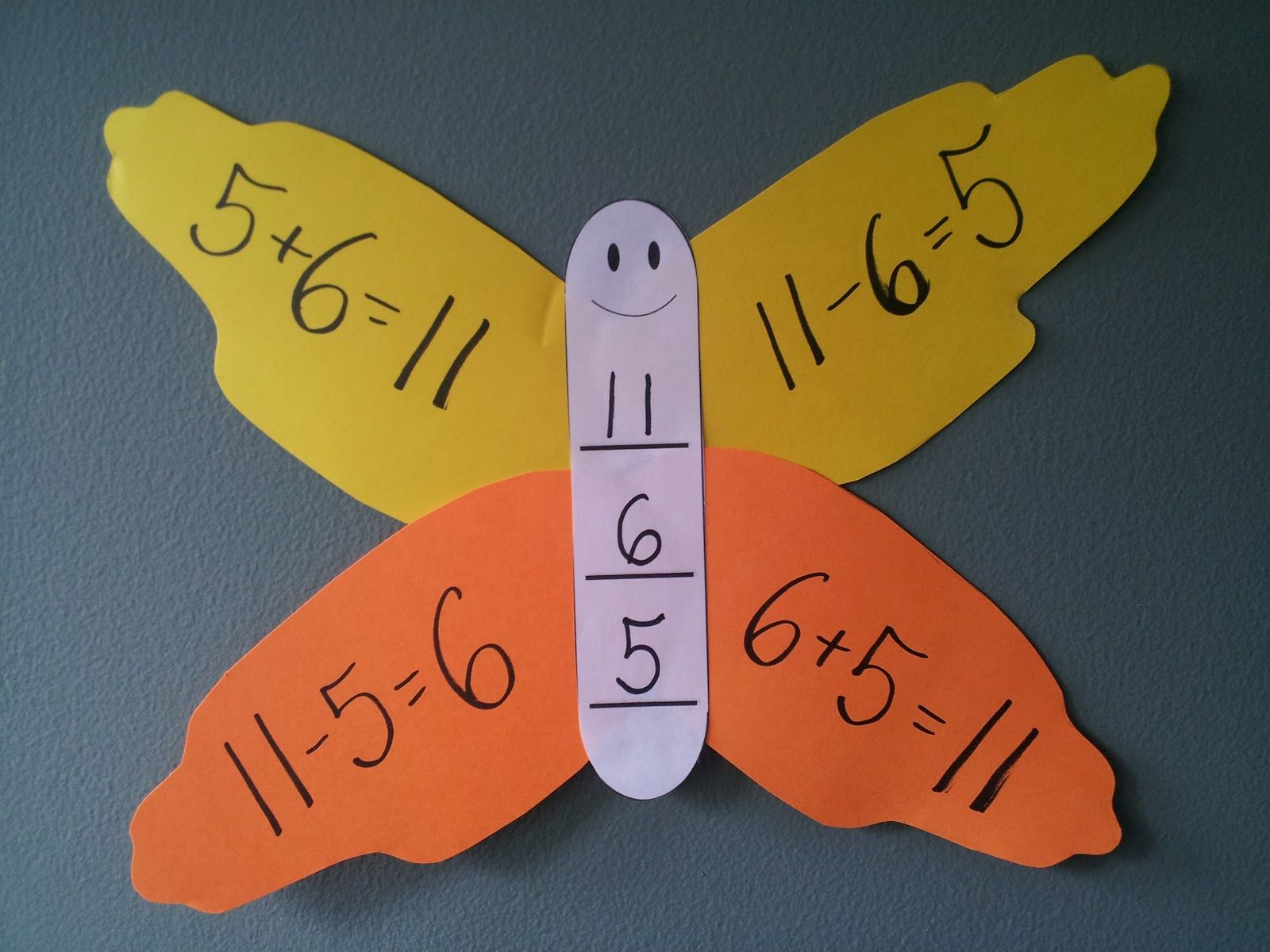 Fact Family Handprint Butterfly With Free Template