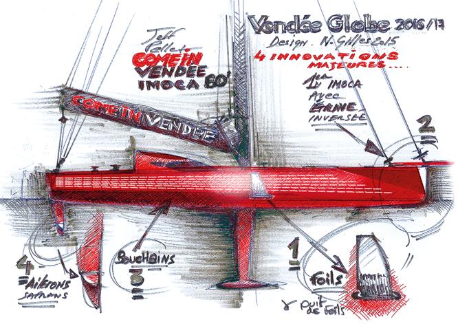 Design Du 60 Come In Vendee Vendee Voilier Bateau Voilier