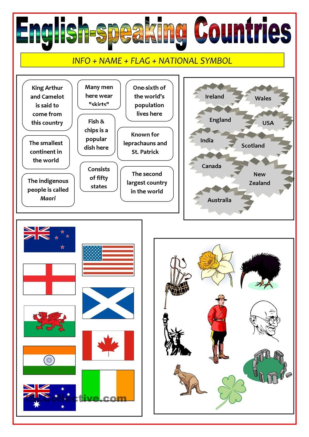 Worksheets Learning English : English speaking countries matching activity teaching
