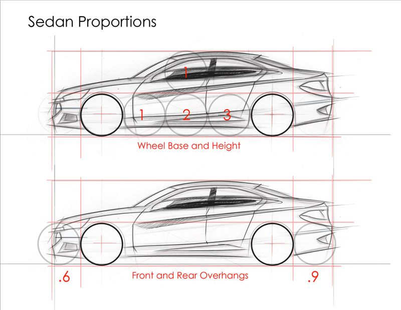 DVD Review: How to Draw Cars Now by Driven Mavens | Abduzeedo ...