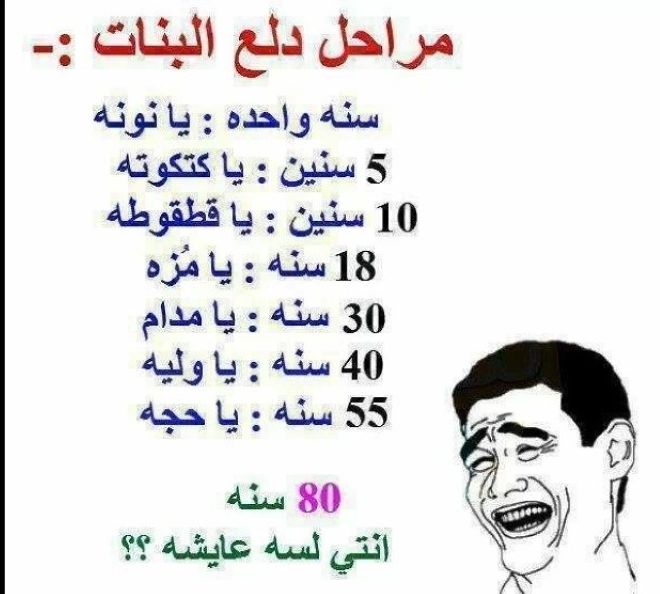 Pin By Yasmeen Moussa On بالعربي Jokes Quotes Funny Quotes Funny School Jokes