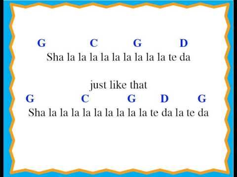 Easy Ukulele Brown Eyed Girl Chords And Lyrics Ukulele