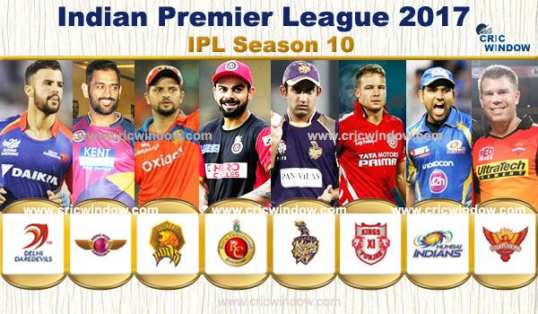 Ipl Cricket Players Images