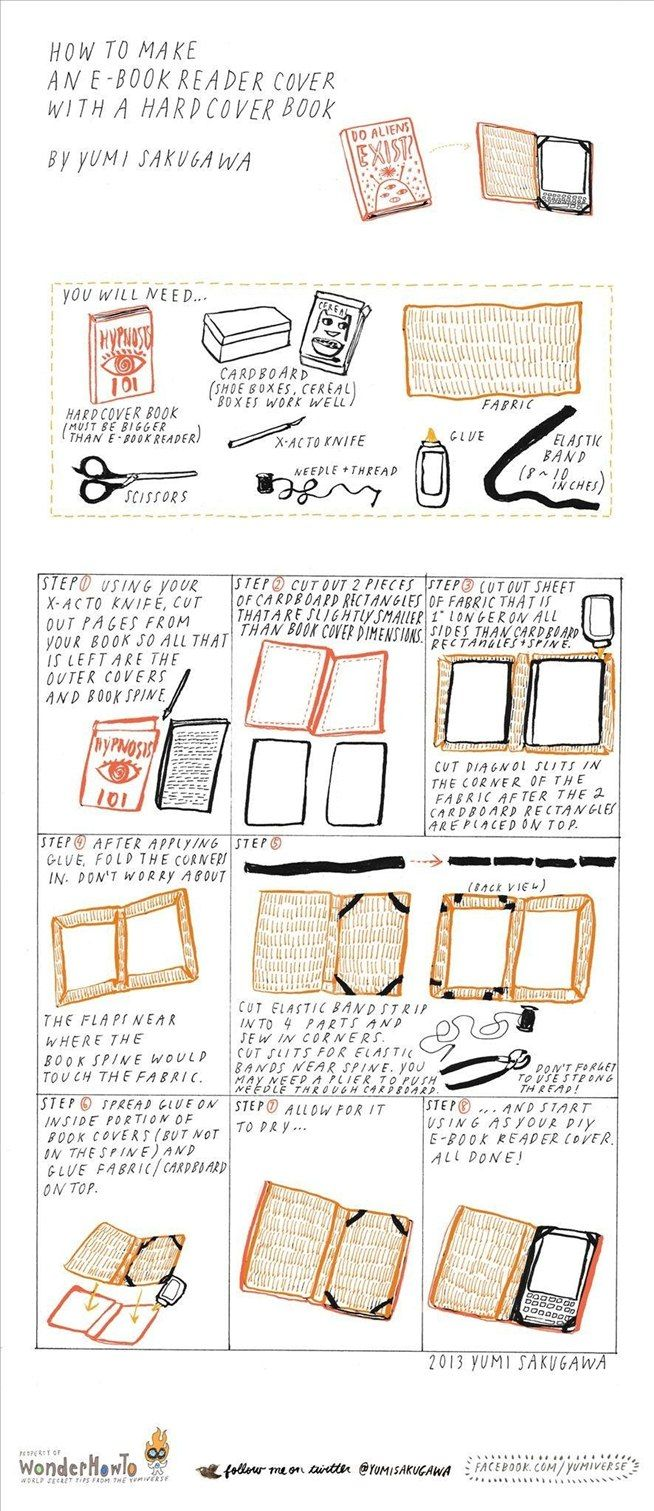 how to turn an old hardback book into an awesome kindle cover gift ideas kindle cover book. Black Bedroom Furniture Sets. Home Design Ideas