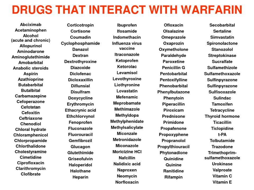 Drugs that interact with warfarin also for  diet low in vitamin  foods coumadin org visit rh pinterest