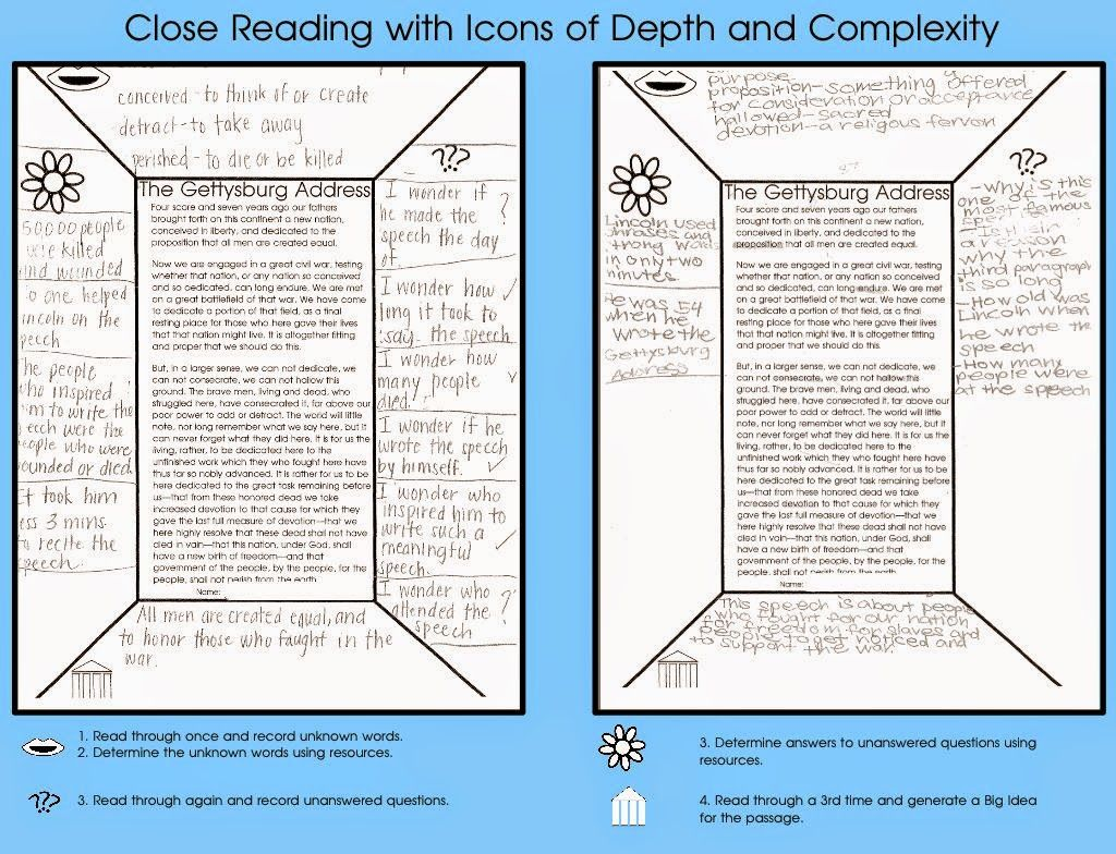 best ideas about gettysburg address text ims bove close reading icons of depth and complexity