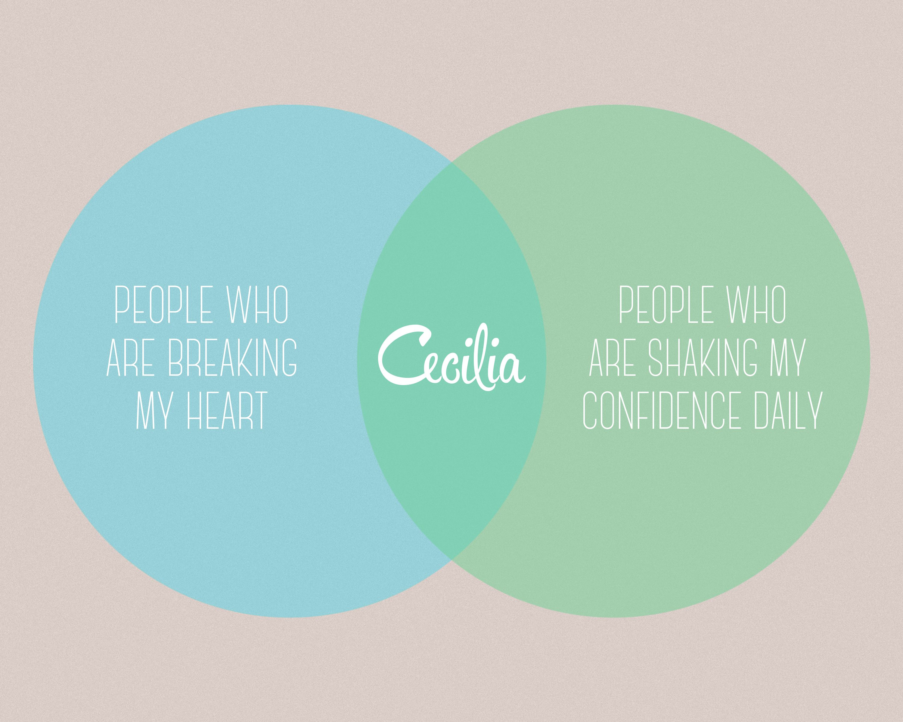 Cecilia a venn diagram wall art pinterest venn diagrams cecilia a venn diagram pooptronica