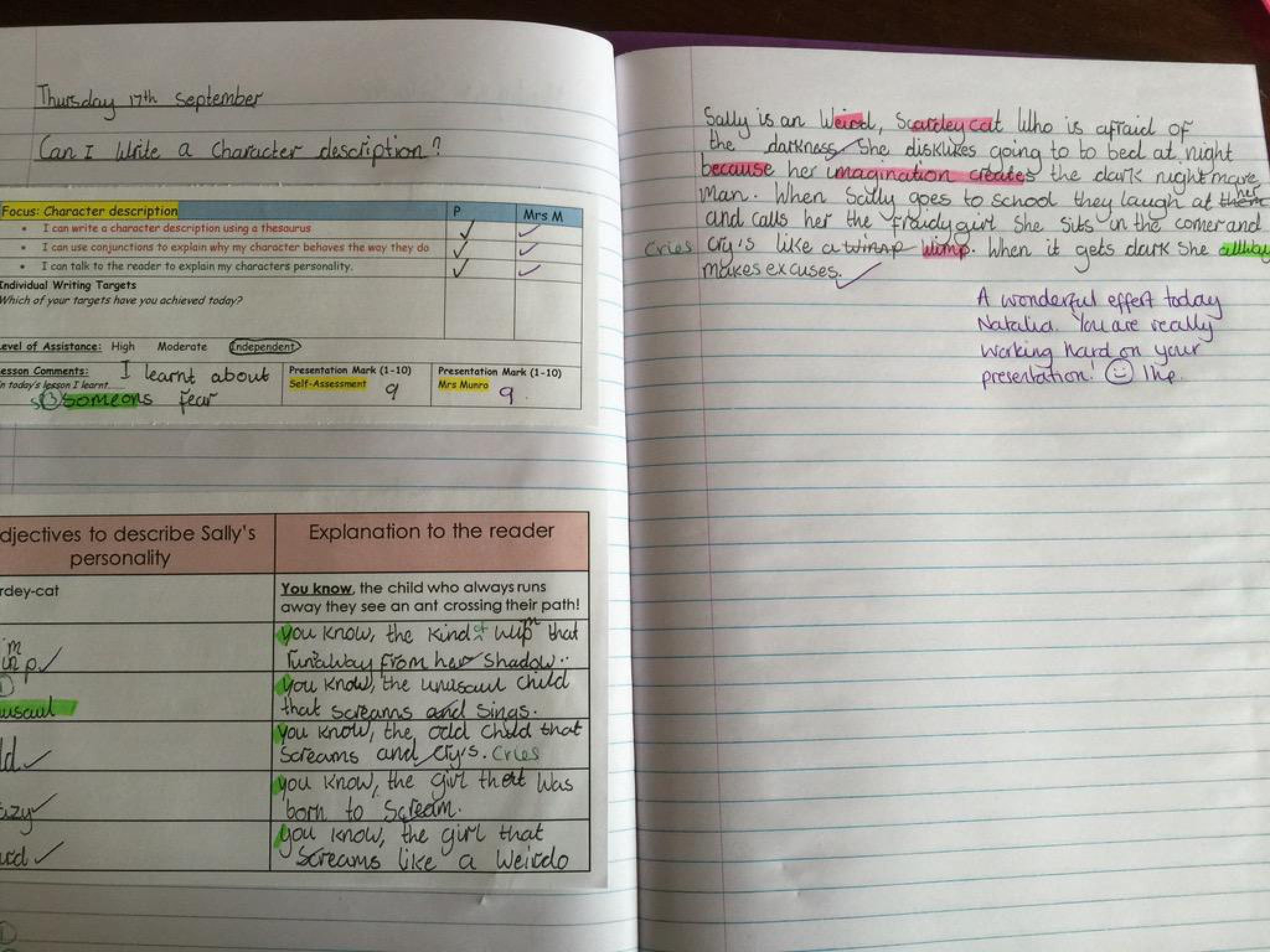 Character description  Writing worksheets, Ks5 english worksheets
