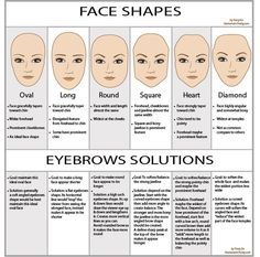 Check out this chart with a description of each face shape ...