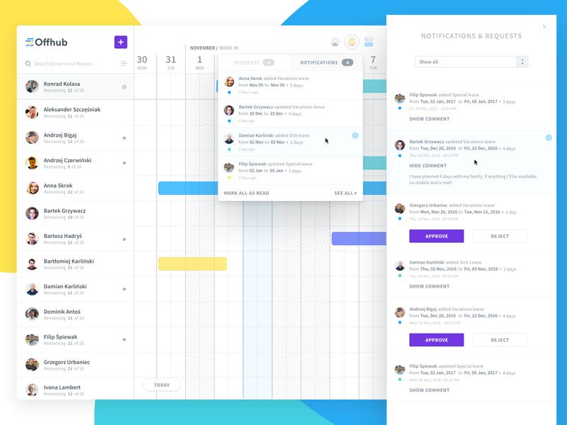 Notifications in 2020 Web app design, Dashboard design