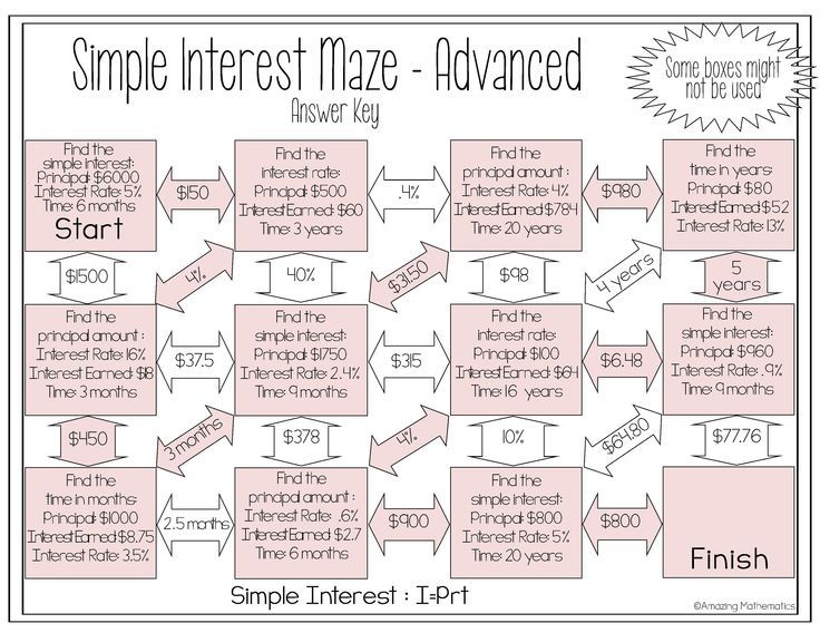 Simple Interest Maze ~ Advanced | 8th grade math ...