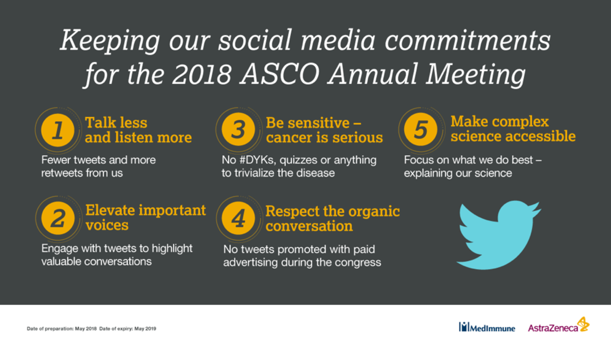 Supporting Scientific Literacy Online At The Asco Annual Meeting 2018 Annual Meeting Literacy Health Literacy