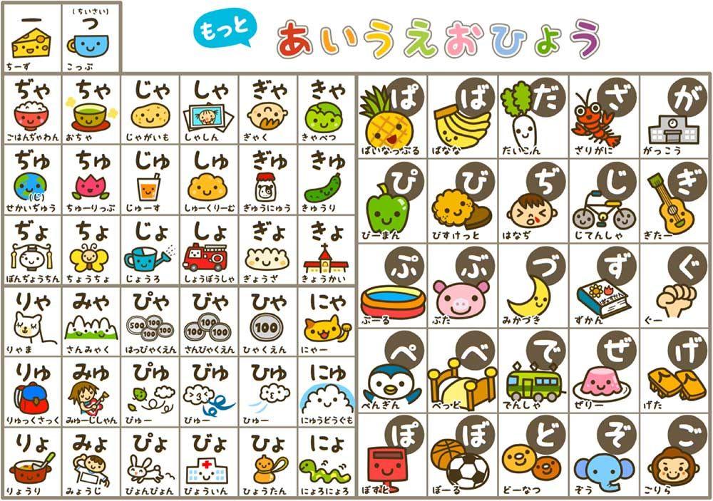 27 hiragana charts stroke order practice mnemonics and more japanese hiragana chart. Black Bedroom Furniture Sets. Home Design Ideas