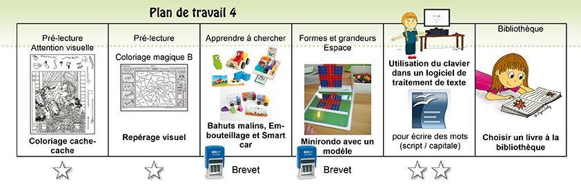 Questions Reponses A Propos Des Plans De Travail En Maternelle