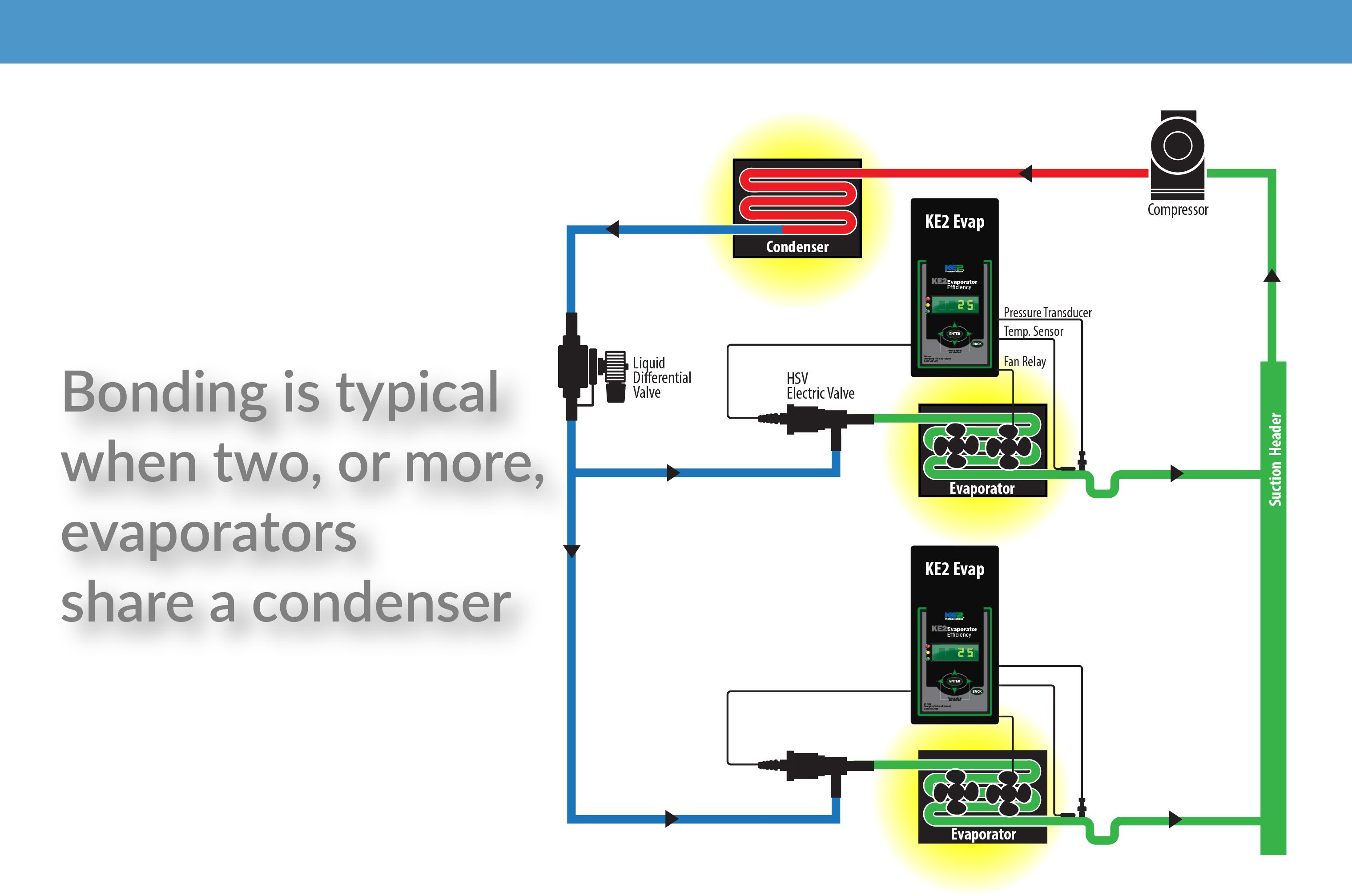 Walk In Freezer Condenser Schematic Diagram on