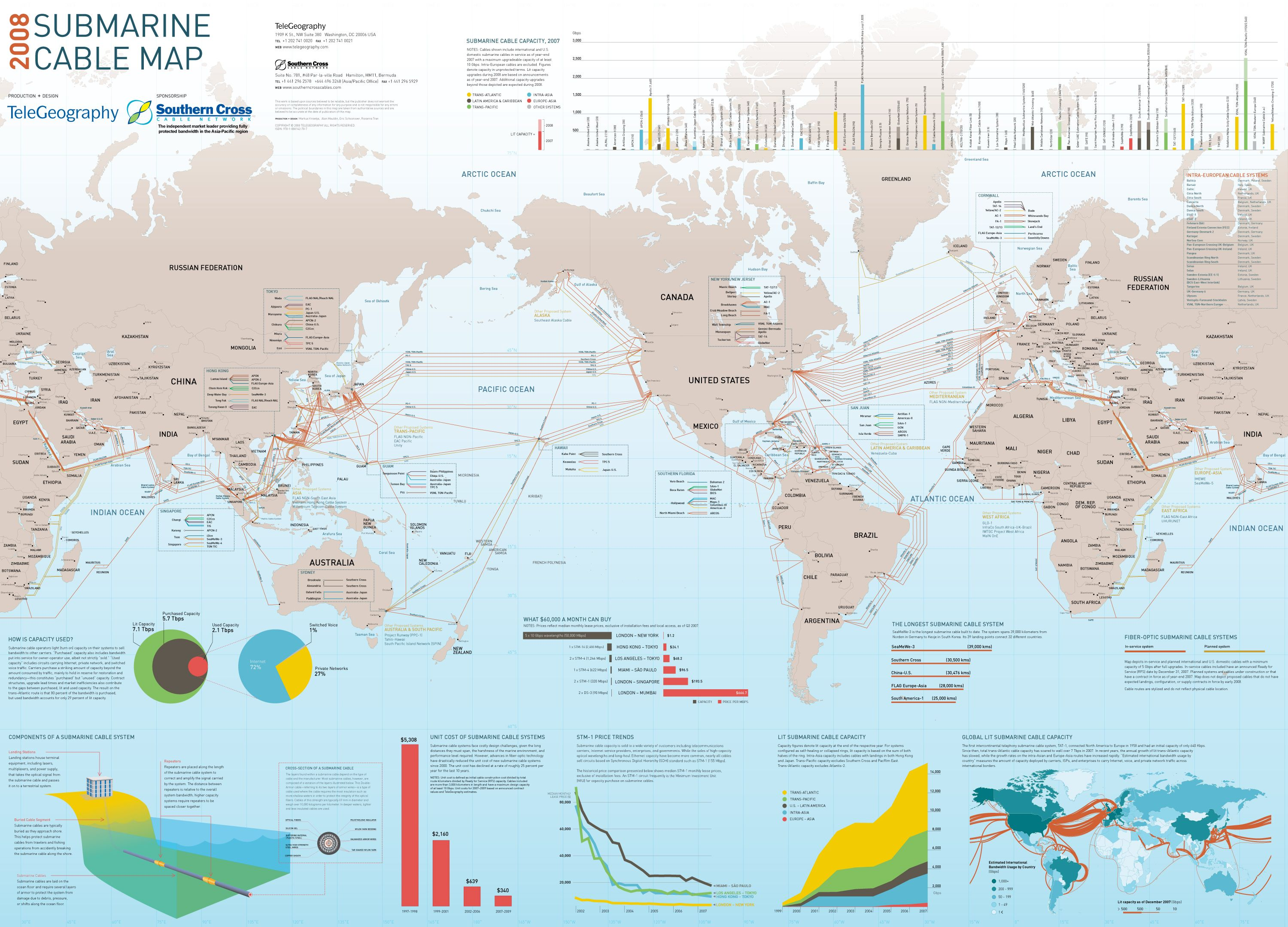 Submarine Cable Map 2008 - Internet Backbone | Hi Tech