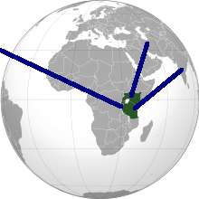 How to #export to EAC Trading #EasternAfrica