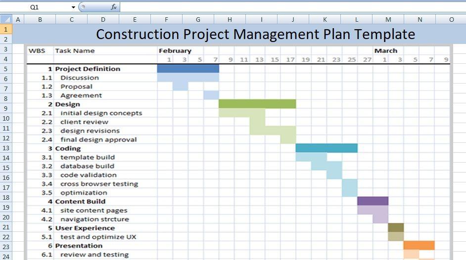 Construction Project Management Plan Template Projectmanagersinn Project Management Templates Excel Templates Project Management Project Management