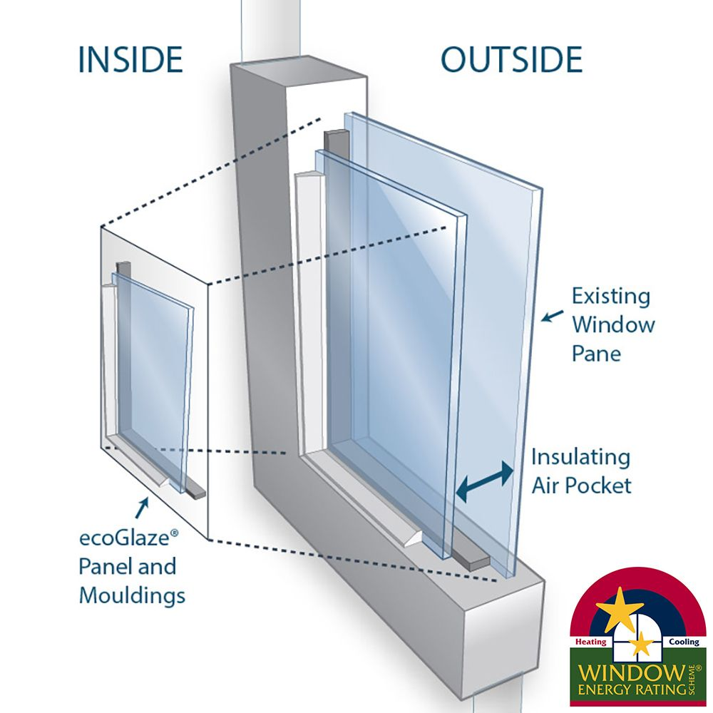 Ecoglaze Is A Beautiful System That Turns Your Existing Windows Into Double Glazing Winter Warmth In Double Glazing Double Glazed Window Window Installation