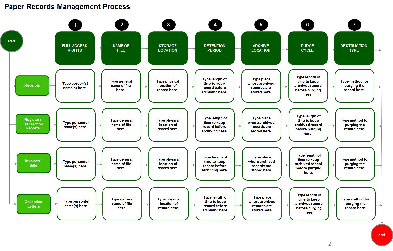 Paper Records Management Process Records Management Big Data Analytics Management