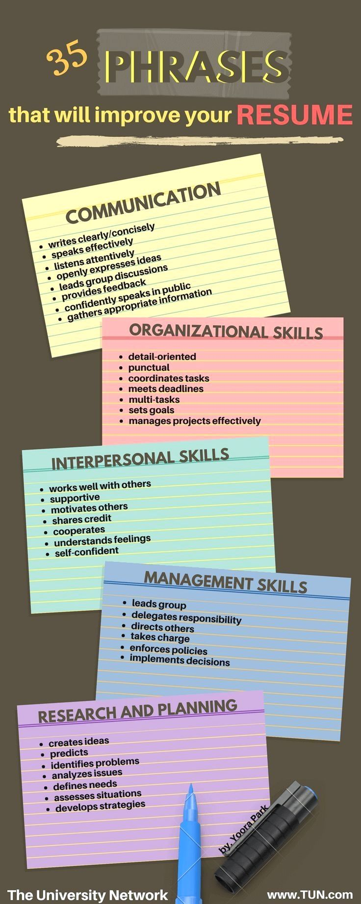 Here are some ways to amplify your resume to make you more ...