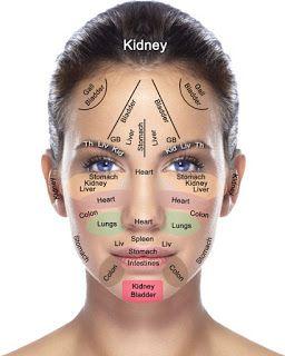 Diy Acupressure Points For Beautiful Skin Diy Beauty Tutorials Reflexology Acupressure Points Acupressure