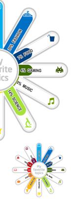 Crear infografías fácilmente y descargar plantillas gratis: Crear infografías de forma fácil: What about me de Intel