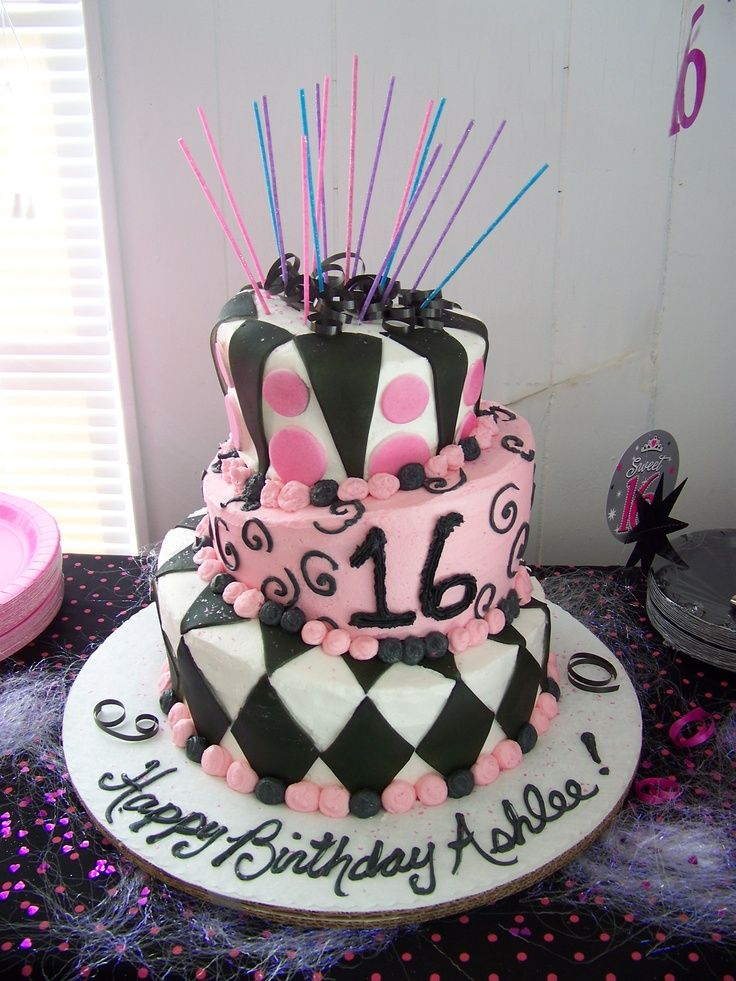 16th birthday party ideas for girls 16th birthday party ideas