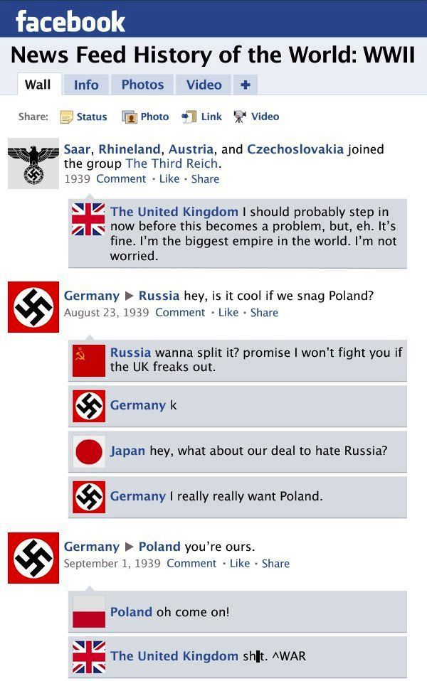 Facebooku0027s News Feed If It Existed During World War I and World - sample facebook timeline