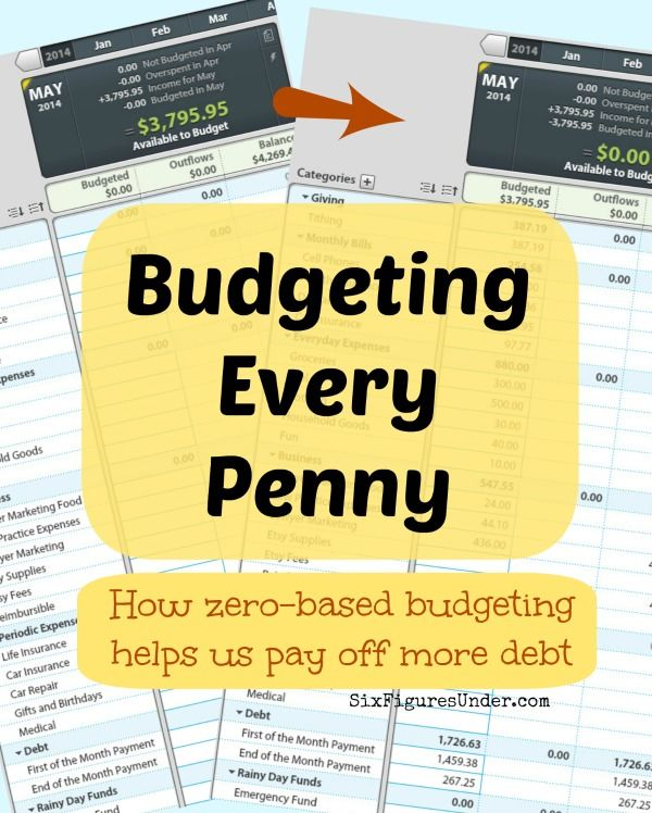 Budgeting Every Penny- How zero-based budgeting helps us pay off - zero based budget spreadsheet template