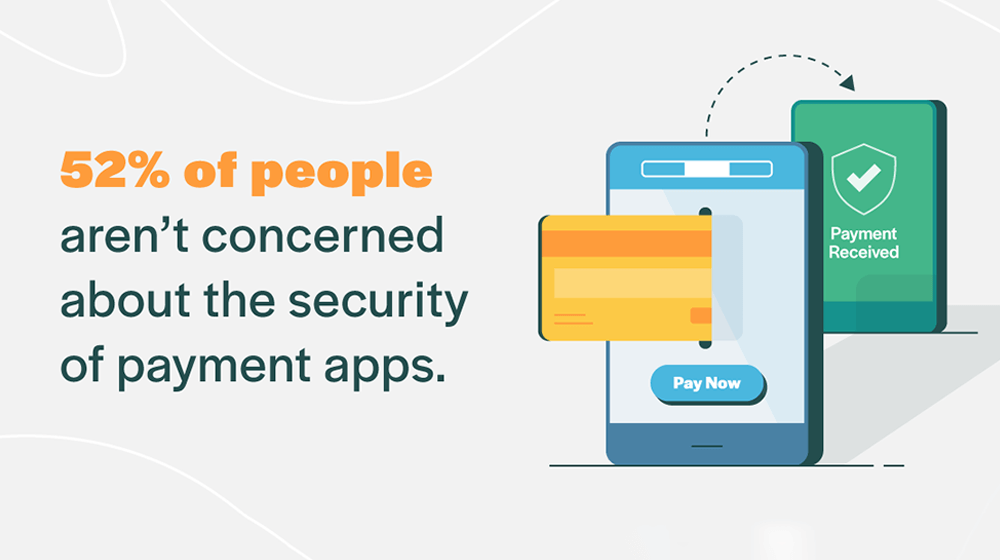 52 Of People Not Concerned With Payment App Security Small Business Trends Financial Information App