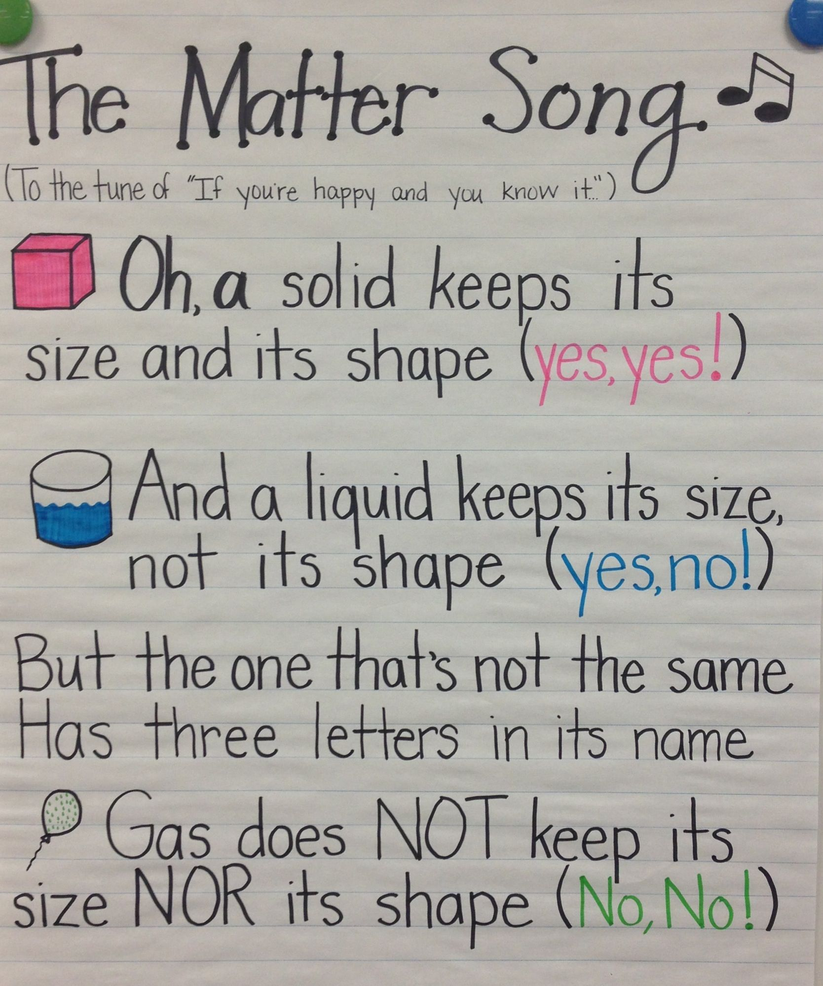 The Matter Song Solid Liquid Gas