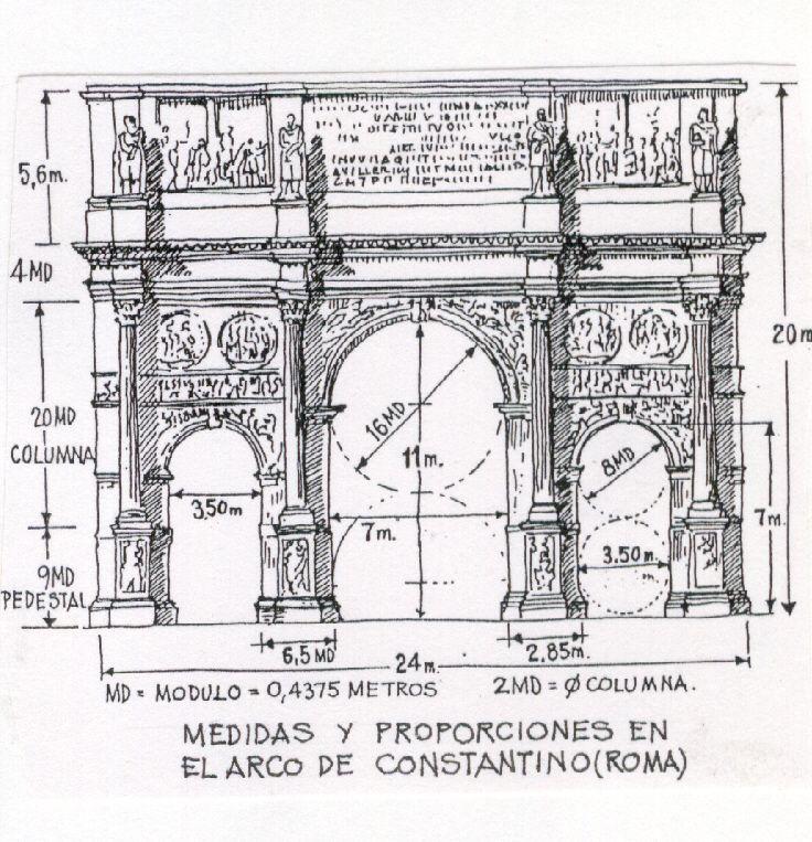Resultado de imagen para arcos de triunfo romanas | Arquitectura ...