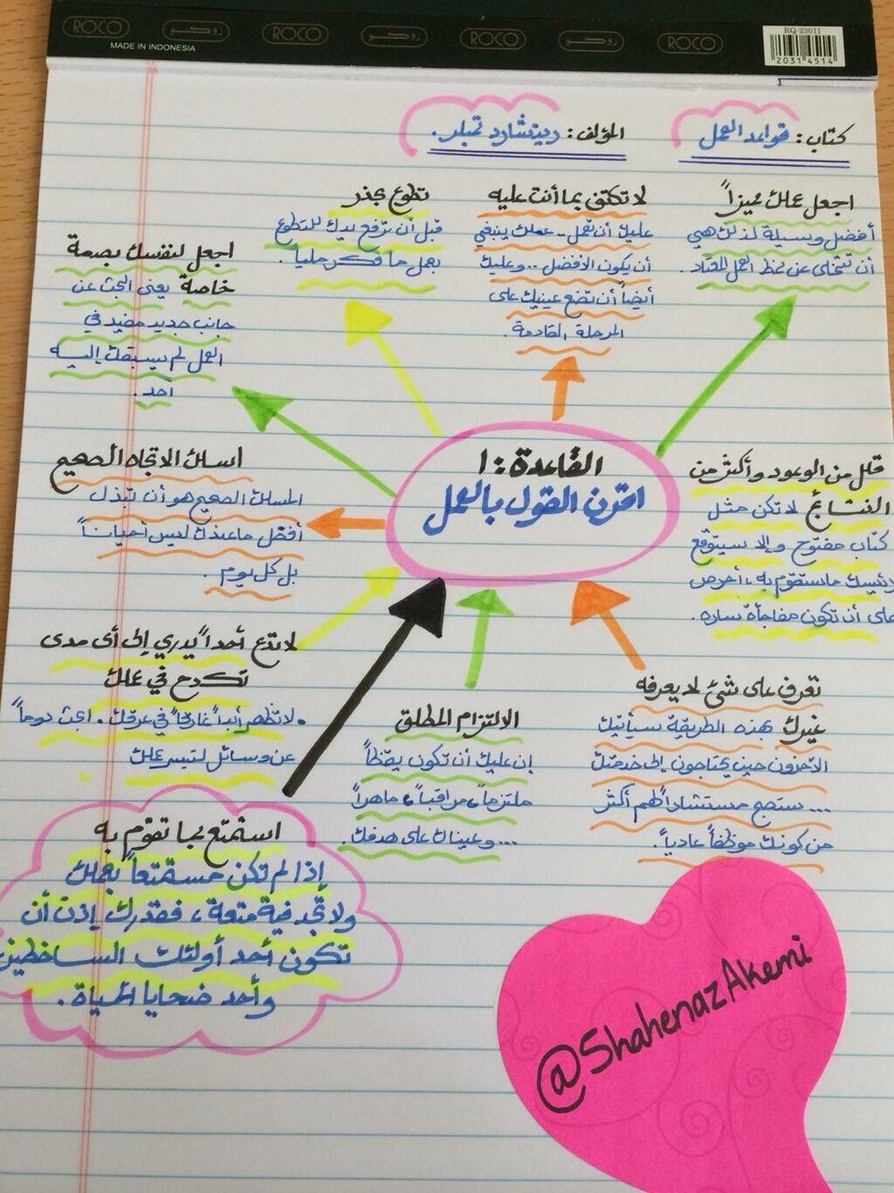 قواعد العمل Learning Websites Positive Notes Book Qoutes