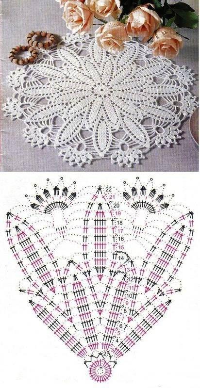 serweta | schematy szydełkowe/crochet schemi | Pinterest | Deckchen ...