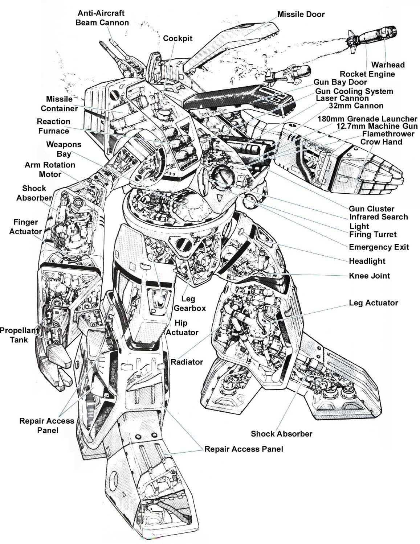 Macross Destroid Schematic Kaiju